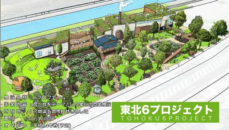 東北6プロジェクト