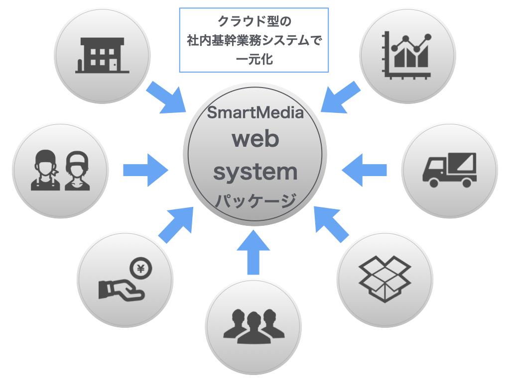 websystem_3.001